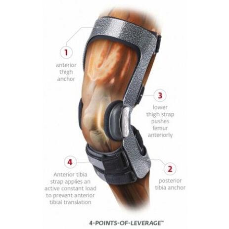 _Donjoy Armor FP Orthopädische Knieorthese Recht | 2931440P | Greenland MX_